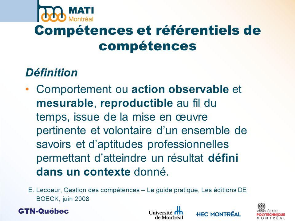 GTN-Québec Compétences et référentiels de compétences Définition Comportement ou action observable et mesurable, reproductible au fil du temps, issue