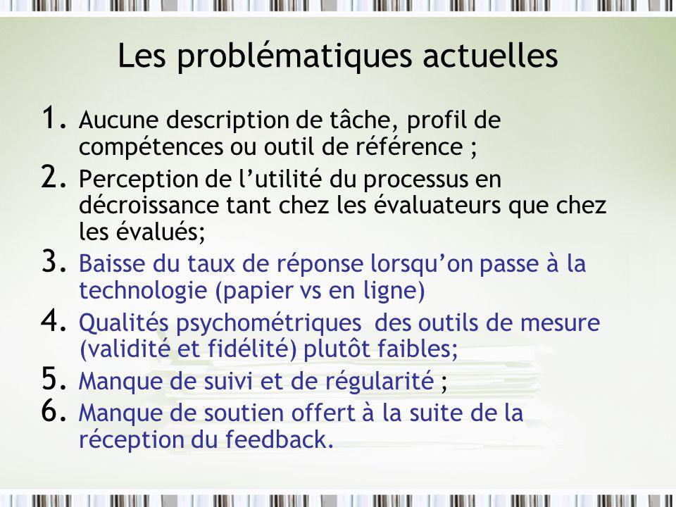 Les problématiques actuelles 1. Aucune description de tâche, profil de compétences ou outil de référence ; 2. Perception de lutilité du processus en d