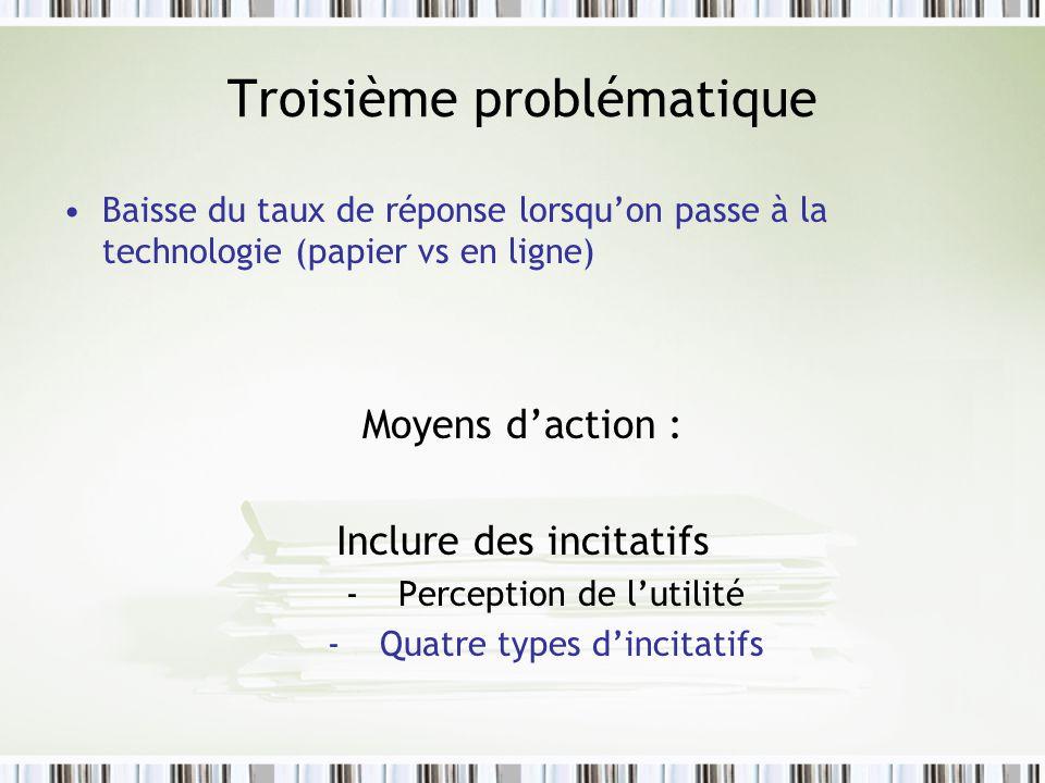 Troisième problématique Baisse du taux de réponse lorsquon passe à la technologie (papier vs en ligne) Moyens daction : Inclure des incitatifs -Perception de lutilité -Quatre types dincitatifs