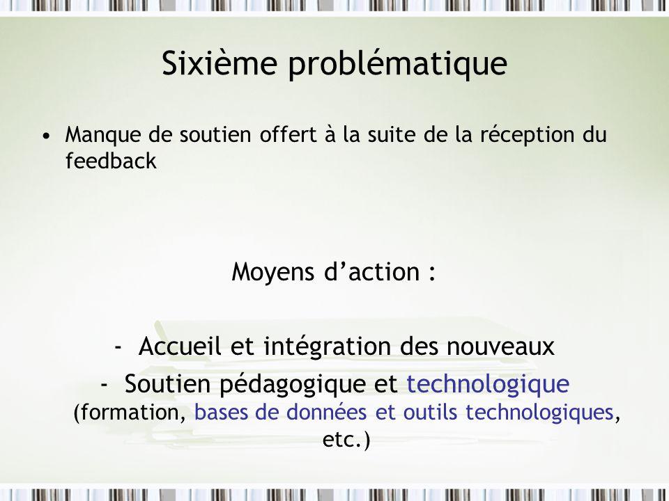 Sixième problématique Manque de soutien offert à la suite de la réception du feedback Moyens daction : -Accueil et intégration des nouveaux -Soutien p