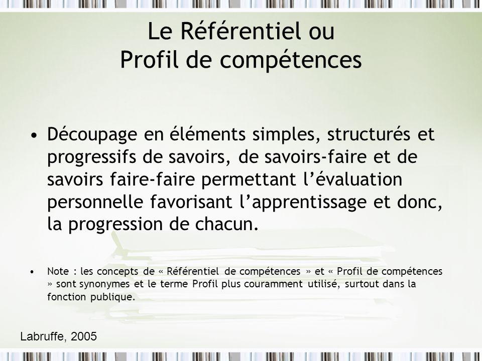 Le Référentiel ou Profil de compétences Découpage en éléments simples, structurés et progressifs de savoirs, de savoirs-faire et de savoirs faire-fair