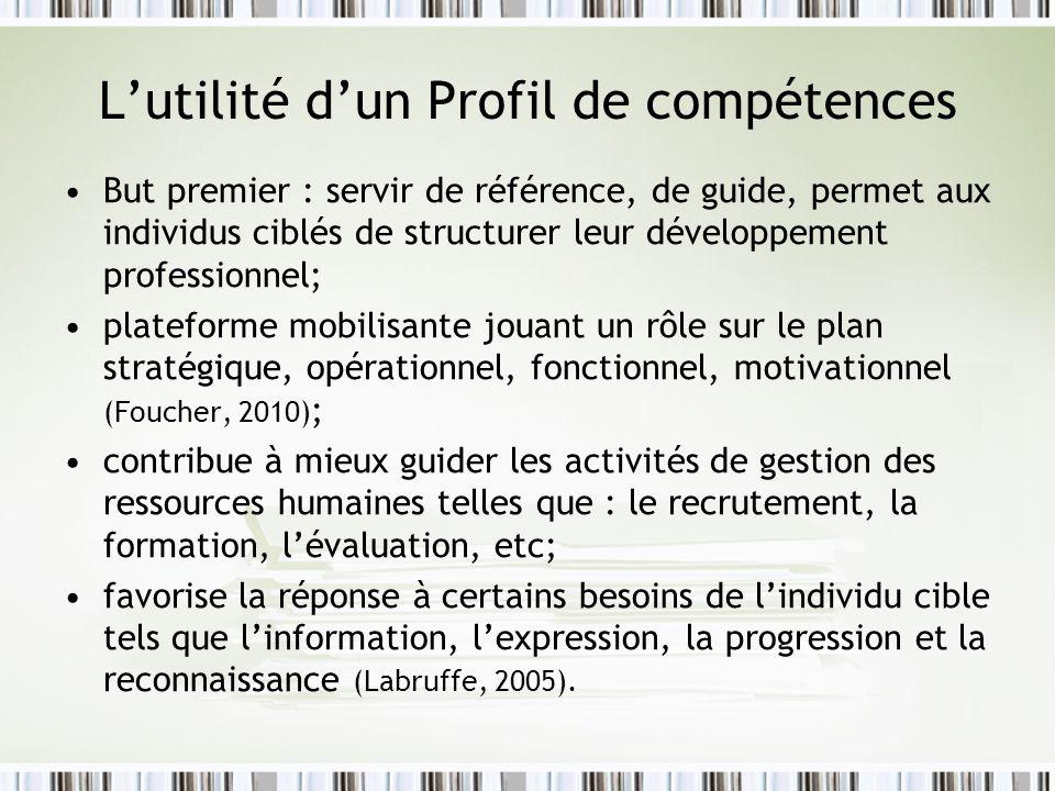 Lutilité dun Profil de compétences But premier : servir de référence, de guide, permet aux individus ciblés de structurer leur développement professio