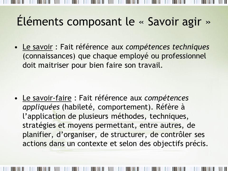 Éléments composant le « Savoir agir » Le savoir : Fait référence aux compétences techniques (connaissances) que chaque employé ou professionnel doit m