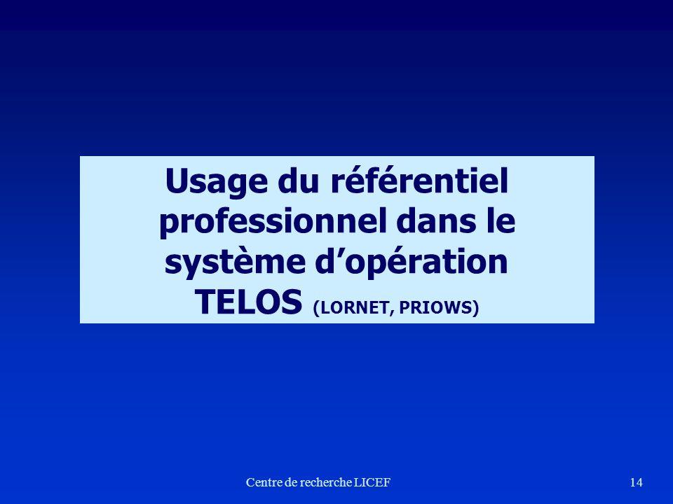 14 Usage du référentiel professionnel dans le système dopération TELOS (LORNET, PRIOWS) Centre de recherche LICEF