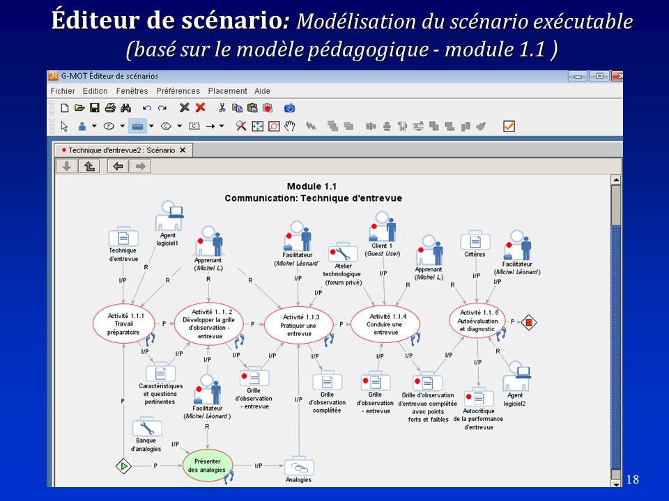 Centre de recherche LICEF18 Éditeur de scénario: Modélisation du scénario exécutable (basé sur le modèle pédagogique - module 1.1 )