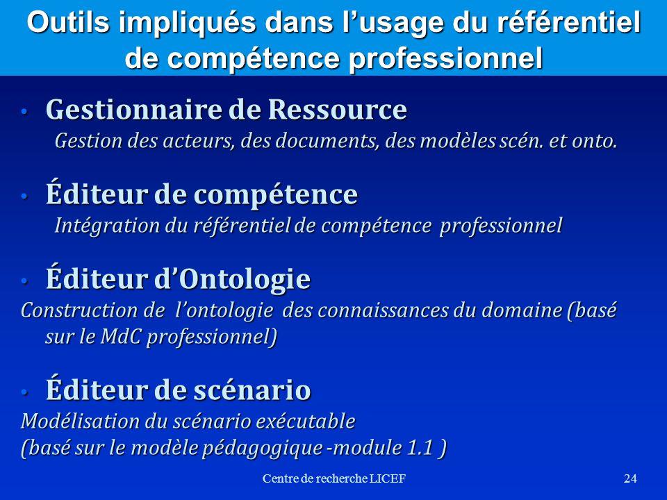 Centre de recherche LICEF24 Outils impliqués dans lusage du référentiel de compétence professionnel Gestionnaire de Ressource Gestionnaire de Ressourc