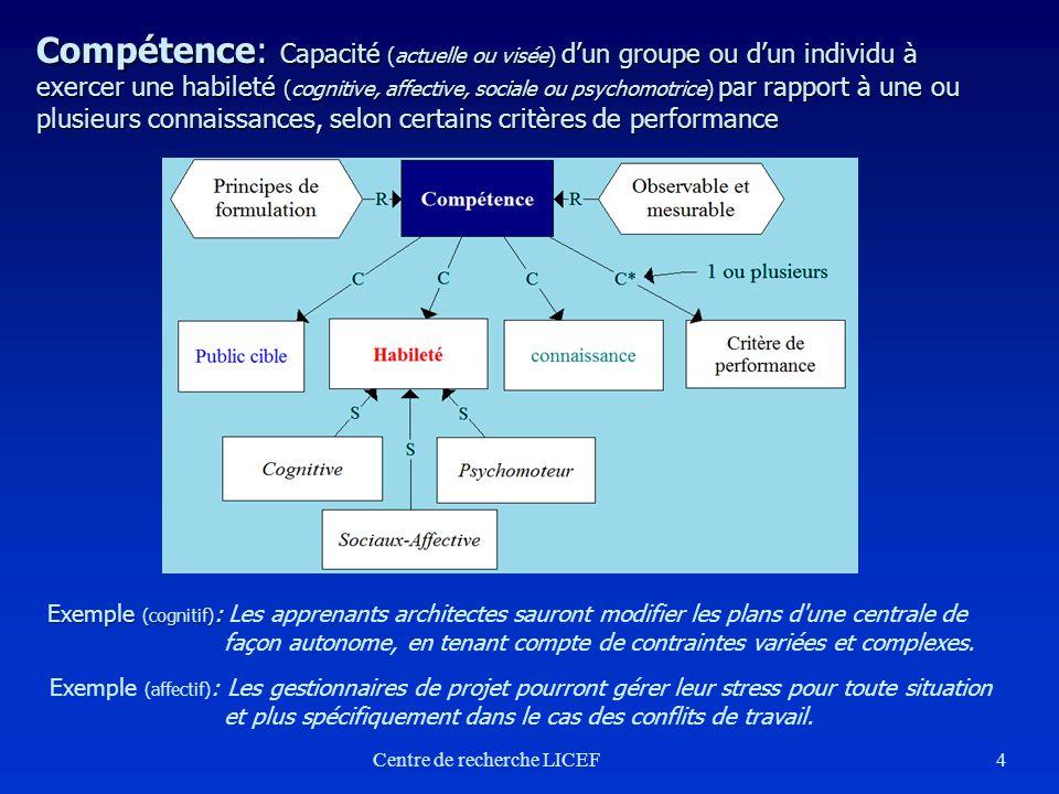 4 Compétence: Capacité (actuelle ou visée) dun groupe ou dun individu à exercer une habileté (cognitive, affective, sociale ou psychomotrice) par rapp