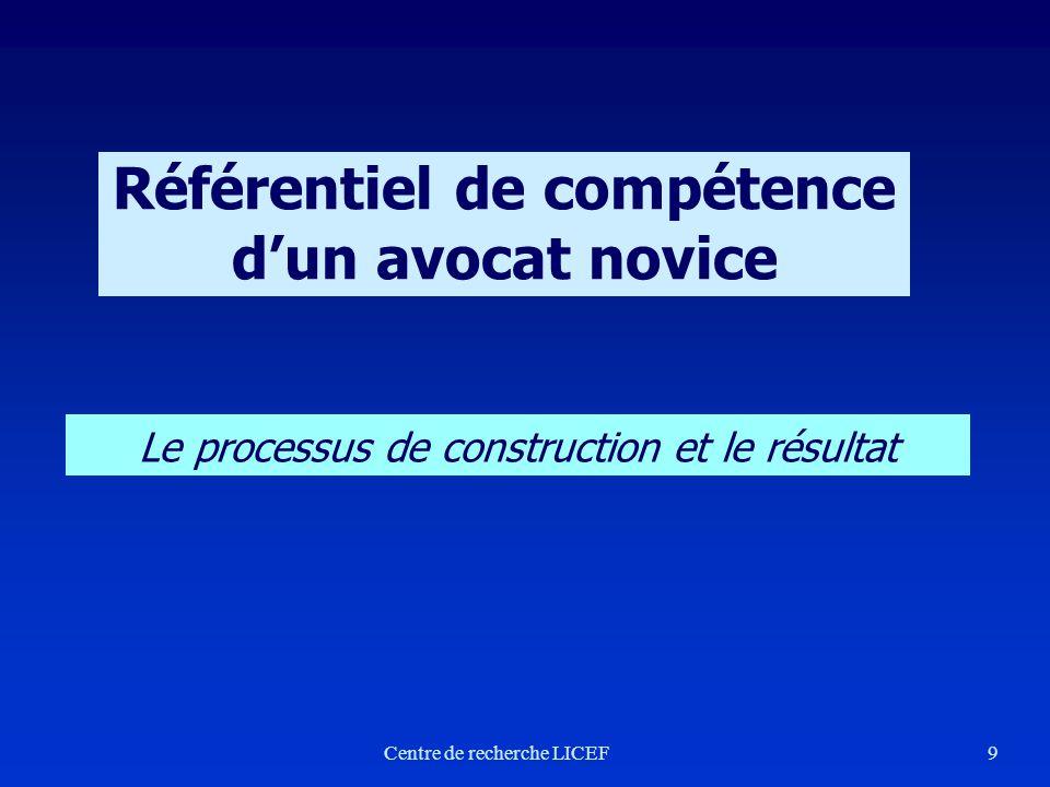 9 Référentiel de compétence dun avocat novice Centre de recherche LICEF Le processus de construction et le résultat