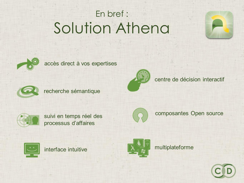 En bref : Solution Athena accès direct à vos expertises suivi en temps réel des processus daffaires interface intuitive centre de décision interactif recherche sémantique multiplateforme composantes Open source