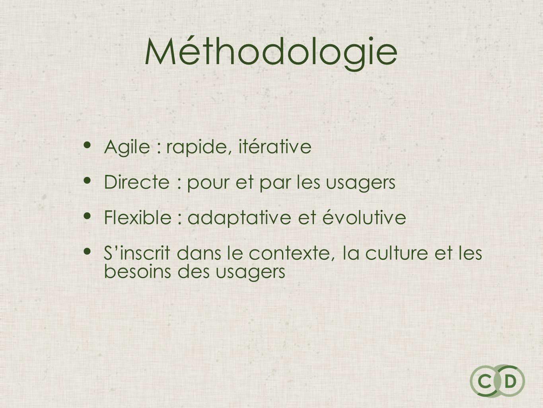 Méthodologie Agile : rapide, itérative Directe : pour et par les usagers Flexible : adaptative et évolutive Sinscrit dans le contexte, la culture et les besoins des usagers