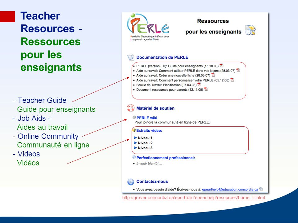 - Teacher Guide Guide pour enseignants - Job Aids - Aides au travail - Online Community Communauté en ligne - Videos Vidéos http://grover.concordia.ca/eportfolio/epearlhelp/resources/home_fr.html Teacher Resources - Ressources pour les enseignants