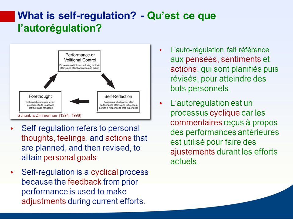 What is self-regulation? - Quest ce que lautorégulation? Self-regulation refers to personal thoughts, feelings, and actions that are planned, and then