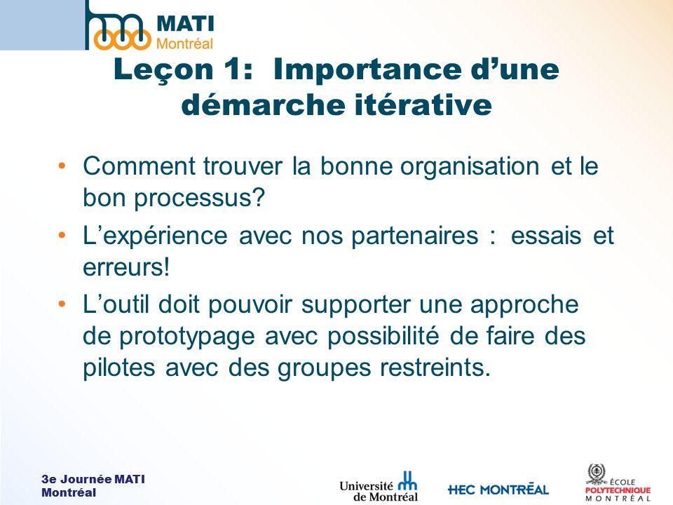 3e Journée MATI Montréal Leçon 1: Importance dune démarche itérative Comment trouver la bonne organisation et le bon processus? Lexpérience avec nos p
