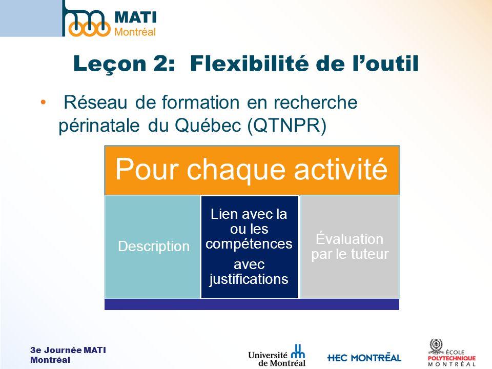 3e Journée MATI Montréal Leçon 2: Flexibilité de loutil Réseau de formation en recherche périnatale du Québec (QTNPR) Pour chaque activité Description Lien avec la ou les compétences avec justifications Évaluation par le tuteur