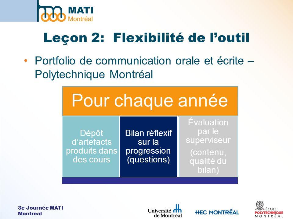 3e Journée MATI Montréal Leçon 2: Flexibilité de loutil Portfolio de communication orale et écrite – Polytechnique Montréal Pour chaque année Dépôt da