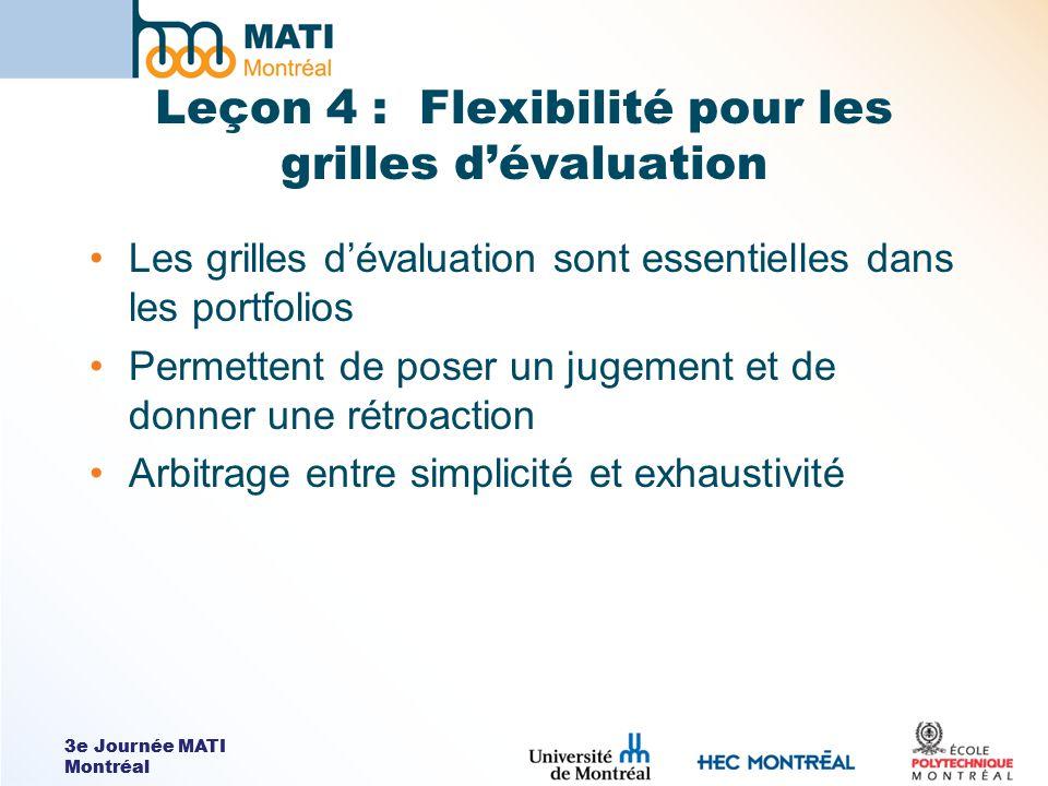 3e Journée MATI Montréal Leçon 4 : Flexibilité pour les grilles dévaluation Les grilles dévaluation sont essentielles dans les portfolios Permettent de poser un jugement et de donner une rétroaction Arbitrage entre simplicité et exhaustivité