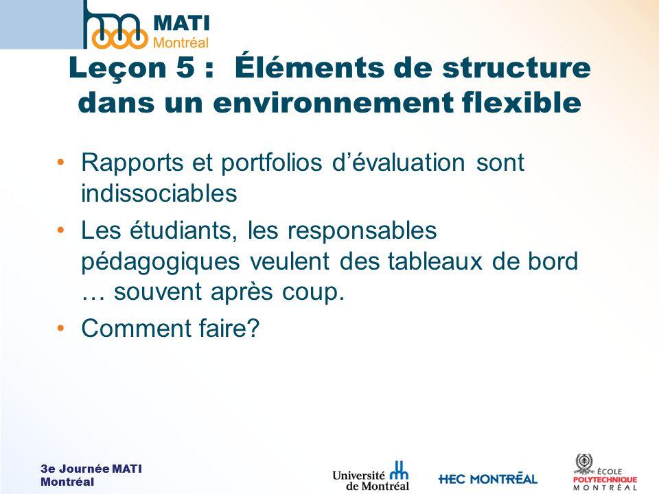 3e Journée MATI Montréal Leçon 5 : Éléments de structure dans un environnement flexible Rapports et portfolios dévaluation sont indissociables Les étudiants, les responsables pédagogiques veulent des tableaux de bord … souvent après coup.