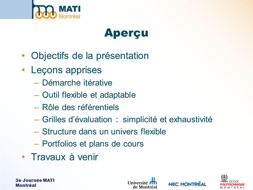 3e Journée MATI Montréal Aperçu Objectifs de la présentation Leçons apprises –Démarche itérative –Outil flexible et adaptable –Rôle des référentiels –