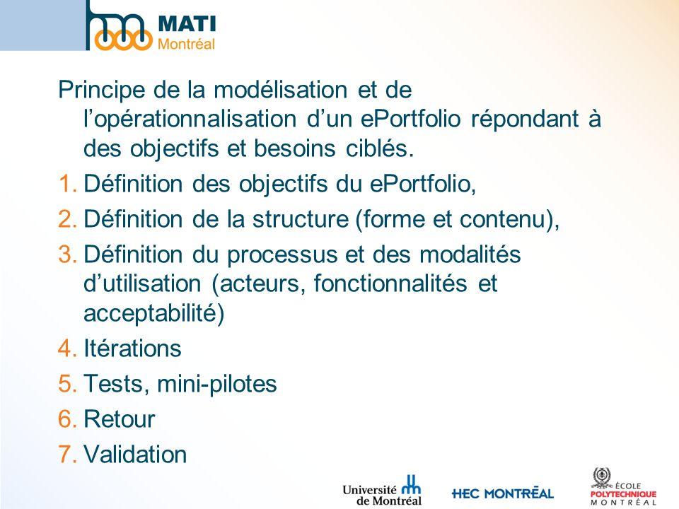 Principe de la modélisation et de lopérationnalisation dun ePortfolio répondant à des objectifs et besoins ciblés.