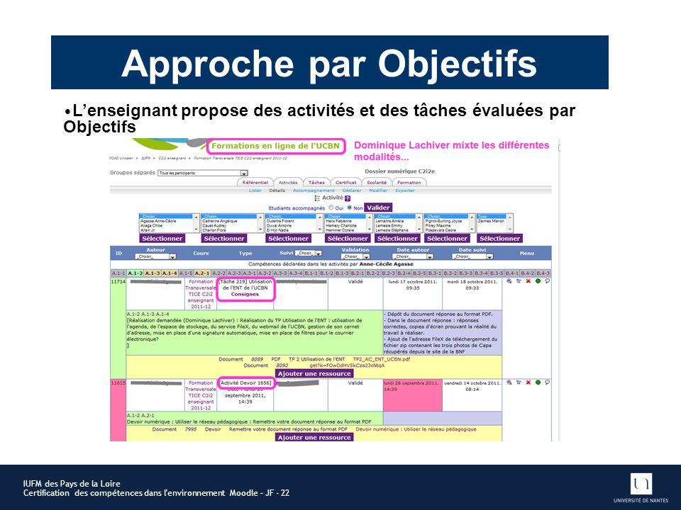 Approche par Objectifs IUFM des Pays de la Loire Certification des compétences dans l'environnement Moodle – JF - 22 Lenseignant propose des activités