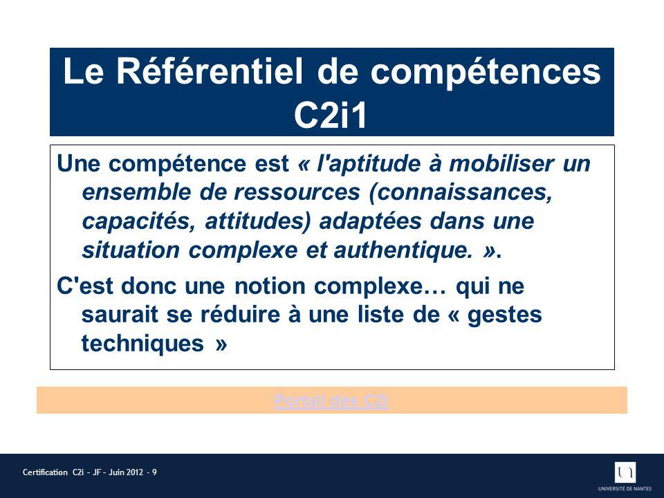 Le Référentiel de compétences C2i1 Une compétence est « l'aptitude à mobiliser un ensemble de ressources (connaissances, capacités, attitudes) adaptée