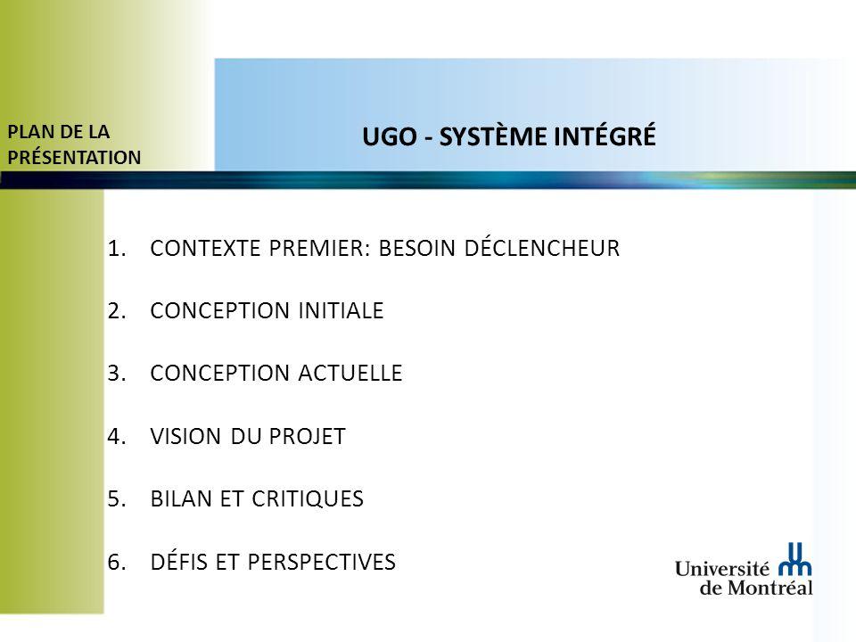 PLAN DE LA PRÉSENTATION 1.CONTEXTE PREMIER: BESOIN DÉCLENCHEUR 2.CONCEPTION INITIALE 3.CONCEPTION ACTUELLE 4.VISION DU PROJET 5.BILAN ET CRITIQUES 6.DÉFIS ET PERSPECTIVES UGO - SYSTÈME INTÉGRÉ