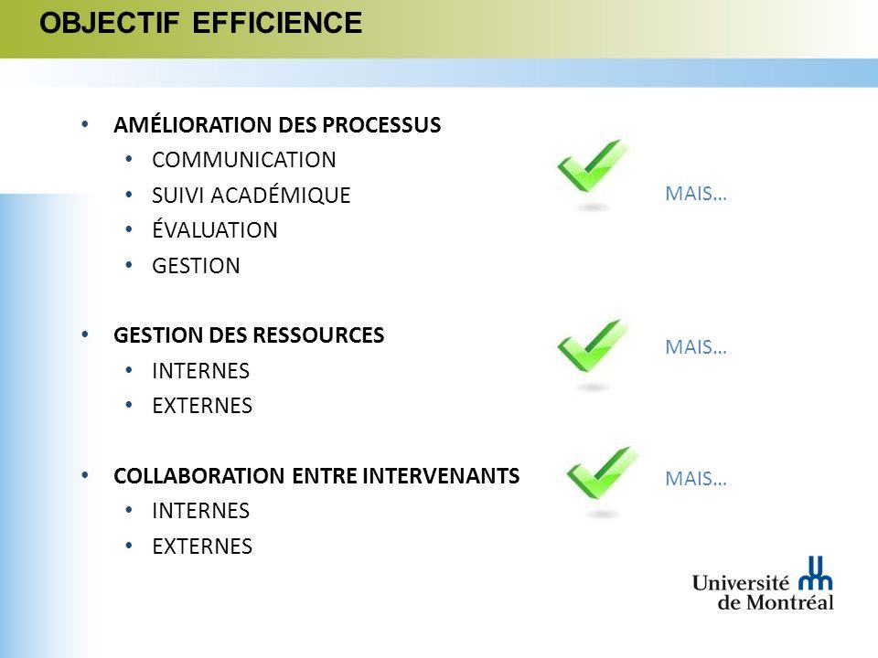 PROCESSUS COMPÉTENCES EVALUATION-SUIVI-COMMUNICATION PROCESSUS COMPÉTENCES EVALUATION-SUIVI-COMMUNICATION COURSLABOSSTAGES INTÉGRATION VERTICALE