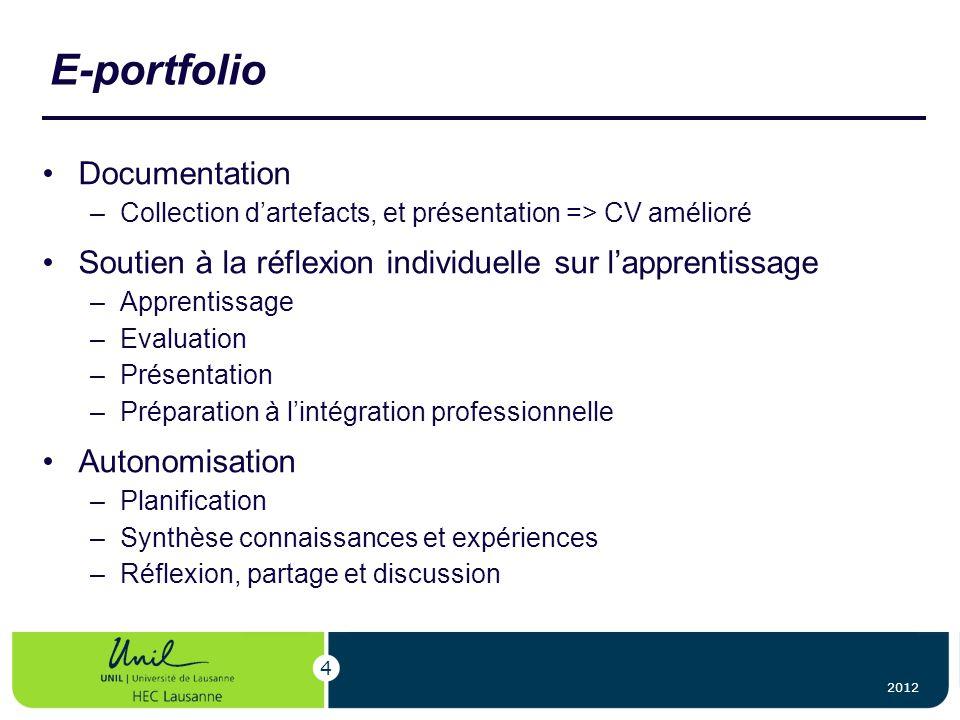 E-portfolio Documentation –Collection dartefacts, et présentation => CV amélioré Soutien à la réflexion individuelle sur lapprentissage –Apprentissage