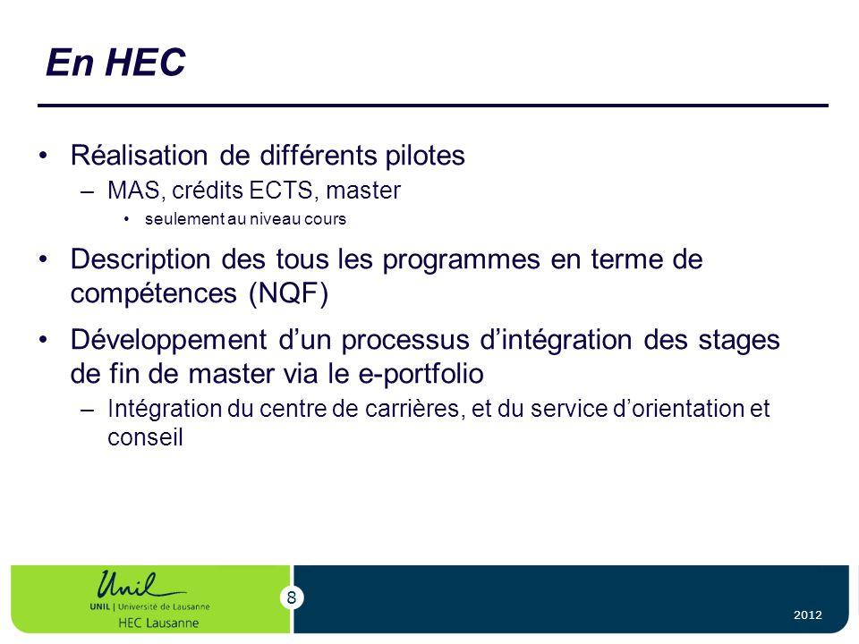 En HEC Réalisation de différents pilotes –MAS, crédits ECTS, master seulement au niveau cours Description des tous les programmes en terme de compéten