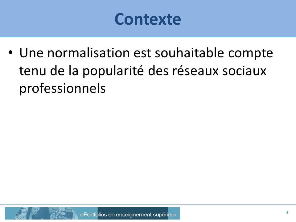 Contexte Une normalisation est souhaitable compte tenu de la popularité des réseaux sociaux professionnels 4