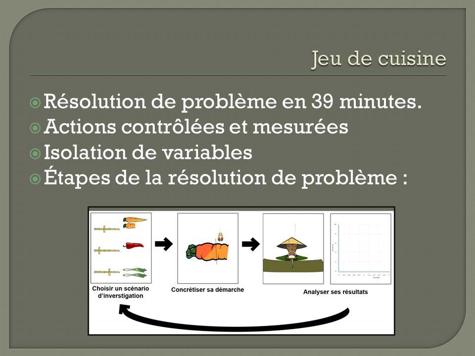 Résolution de problème en 39 minutes. Actions contrôlées et mesurées Isolation de variables Étapes de la résolution de problème :