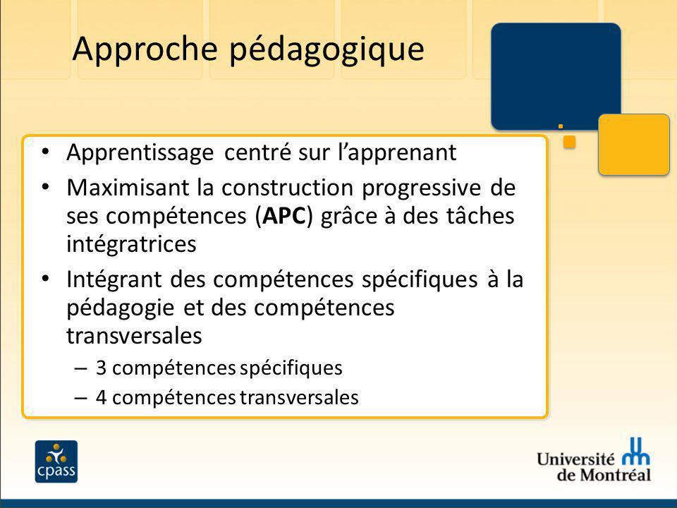 Approche pédagogique Apprentissage centré sur lapprenant Maximisant la construction progressive de ses compétences (APC) grâce à des tâches intégratri