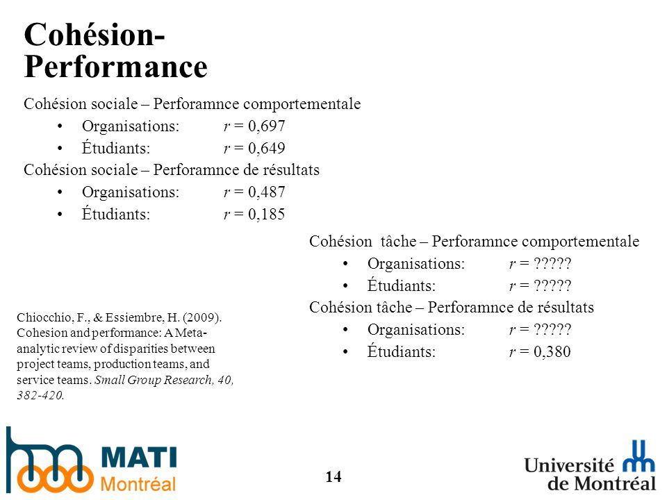 14 Cohésion- Performance Chiocchio, F., & Essiembre, H. (2009). Cohesion and performance: A Meta- analytic review of disparities between project teams