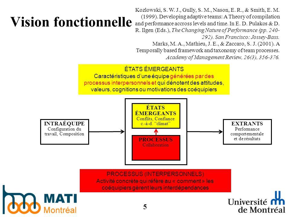 5 Vision fonctionnelle PROCESSUS Collaboration ÉTATS ÉMERGEANTS Conflits, Confiance c.-à-d.