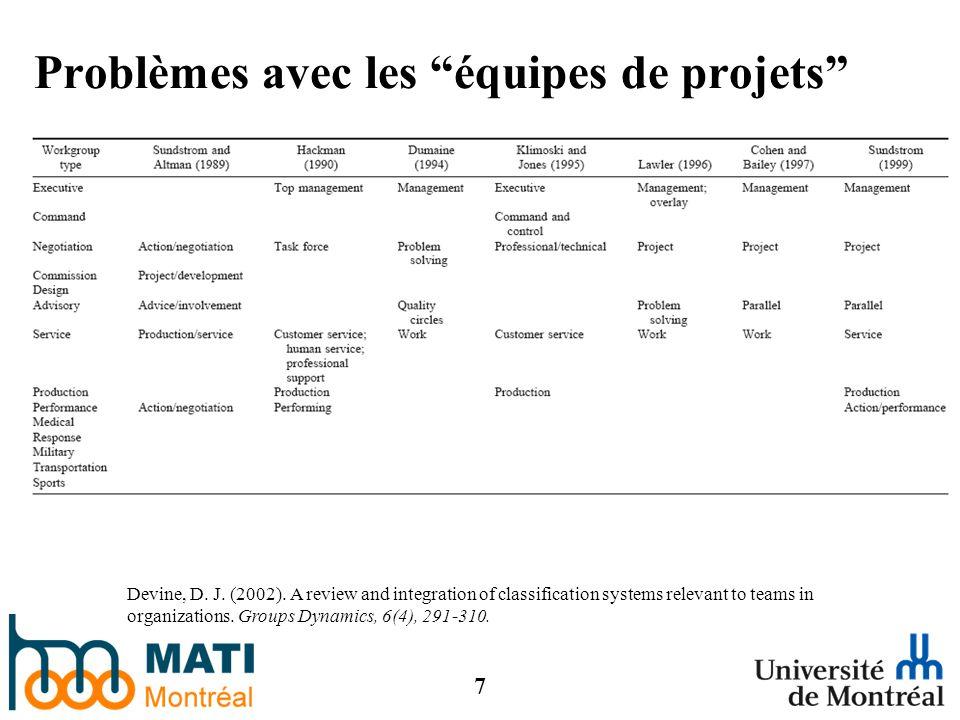7 Problèmes avec les équipes de projets Devine, D.