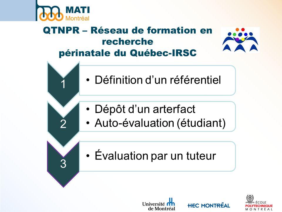 QTNPR – Réseau de formation en recherche périnatale du Québec-IRSC 1 Définition dun référentiel 2 Dépôt dun arterfact Auto-évaluation (étudiant) 3 Éva