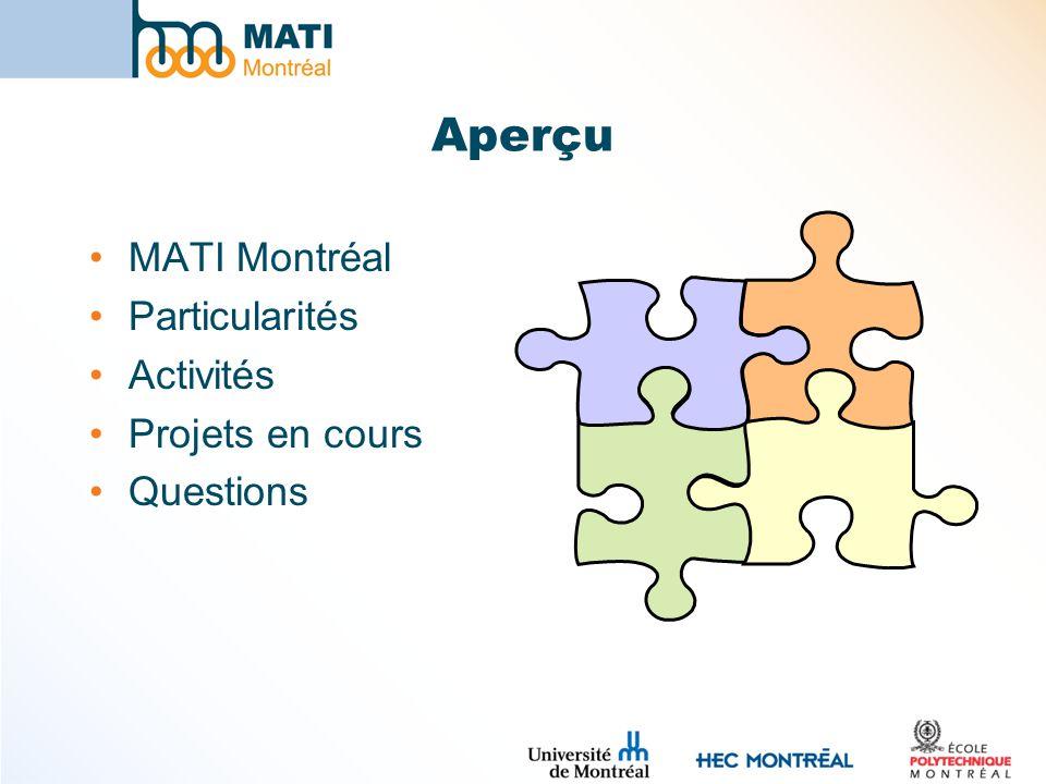 Aperçu MATI Montréal Particularités Activités Projets en cours Questions