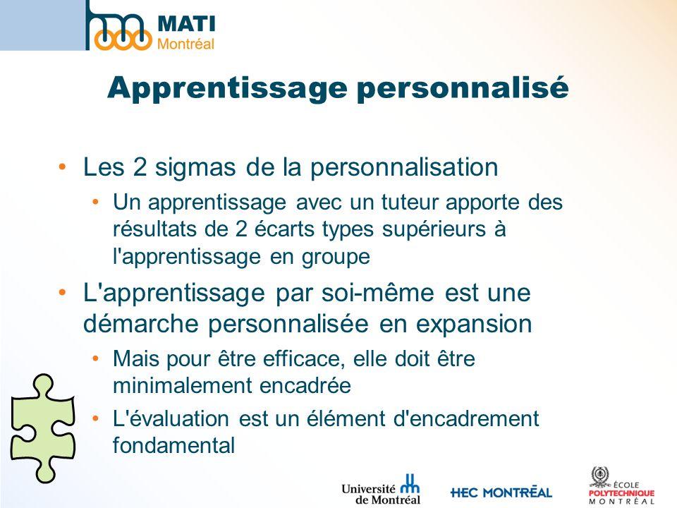 Apprentissage personnalisé Les 2 sigmas de la personnalisation Un apprentissage avec un tuteur apporte des résultats de 2 écarts types supérieurs à l'