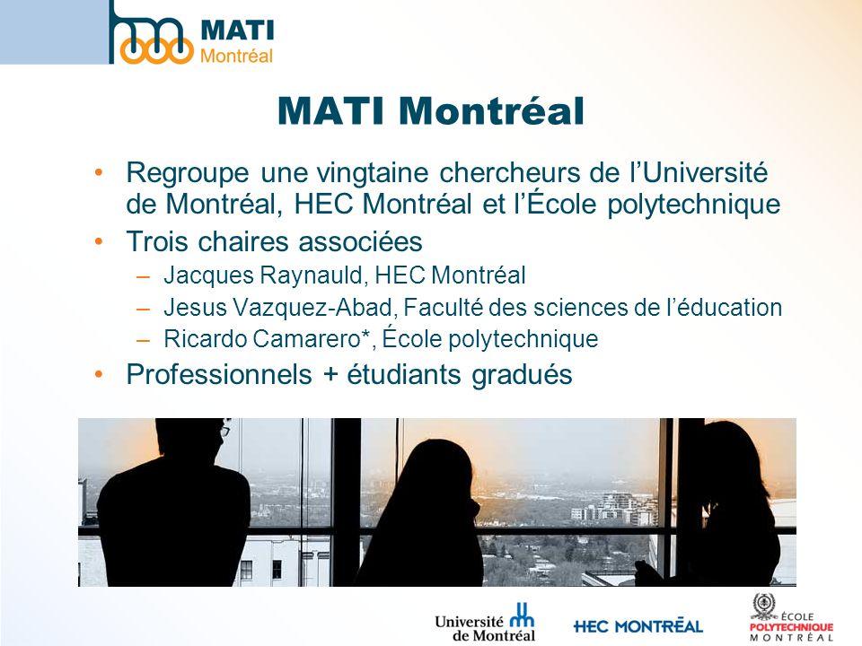 MATI Montréal Regroupe une vingtaine chercheurs de lUniversité de Montréal, HEC Montréal et lÉcole polytechnique Trois chaires associées –Jacques Rayn