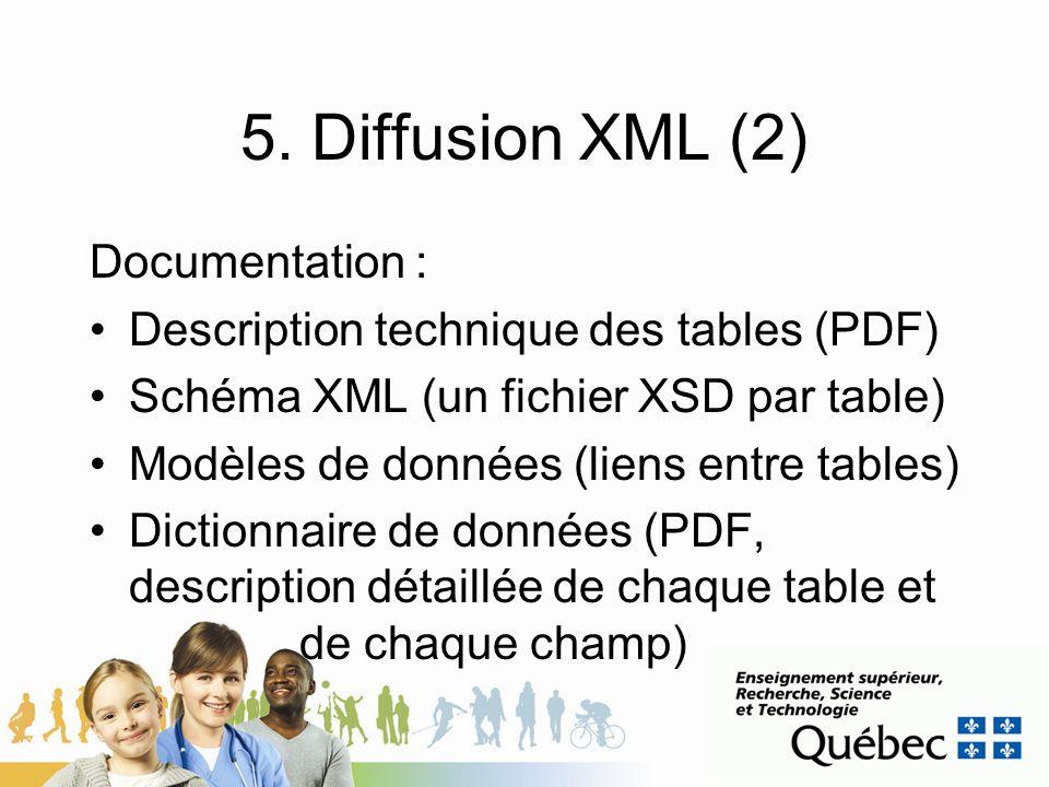 5. Diffusion XML (2) Documentation : Description technique des tables (PDF) Schéma XML (un fichier XSD par table) Modèles de données (liens entre tabl