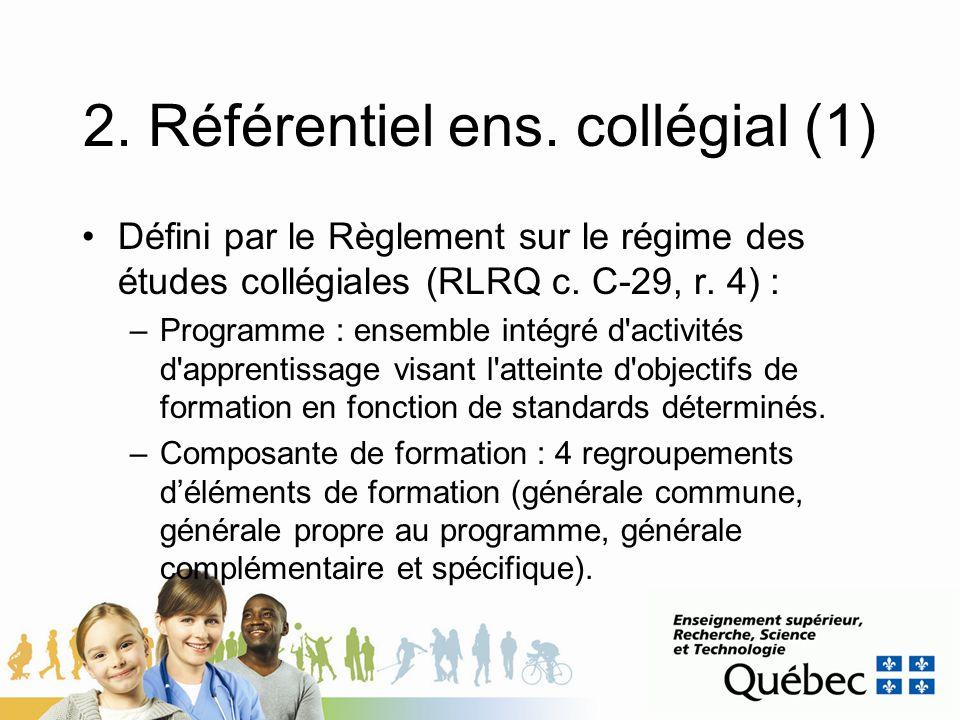 2. Référentiel ens. collégial (1) Défini par le Règlement sur le régime des études collégiales (RLRQ c. C-29, r. 4) : –Programme : ensemble intégré d'
