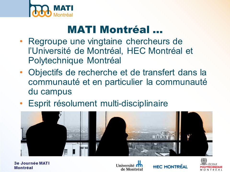 3e Journée MATI Montréal MATI Montréal … Regroupe une vingtaine chercheurs de lUniversité de Montréal, HEC Montréal et Polytechnique Montréal Objectifs de recherche et de transfert dans la communauté et en particulier la communauté du campus Esprit résolument multi-disciplinaire