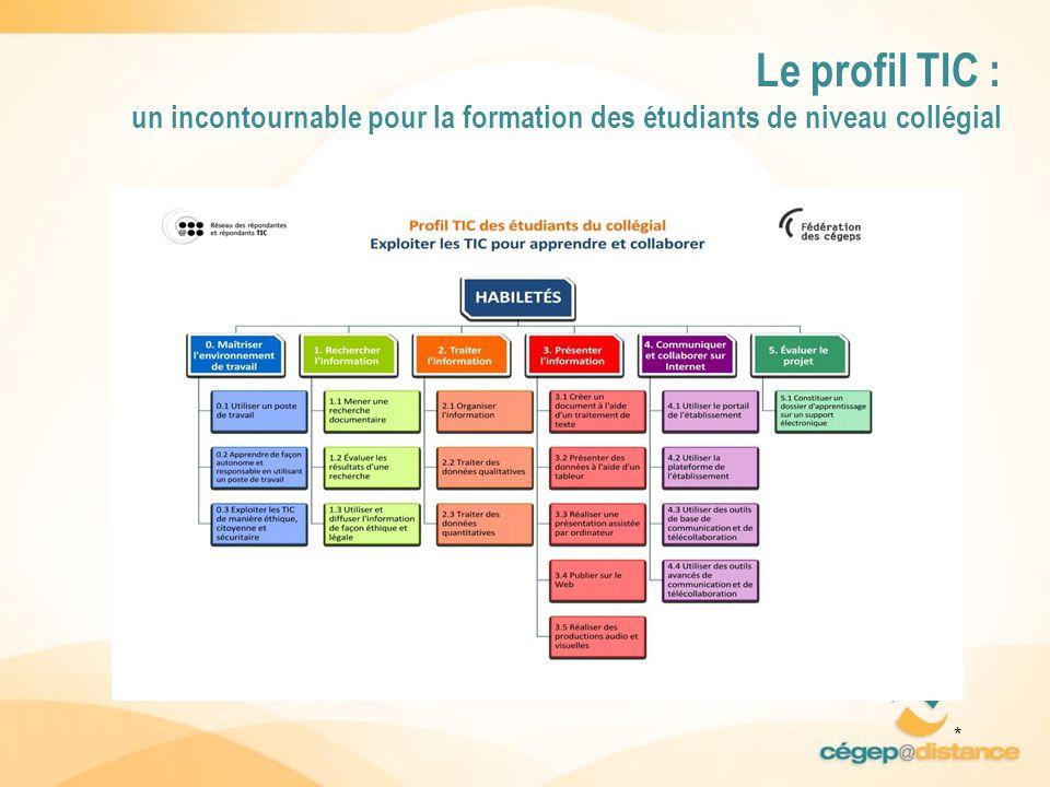* Le profil TIC : un incontournable pour la formation des étudiants de niveau collégial