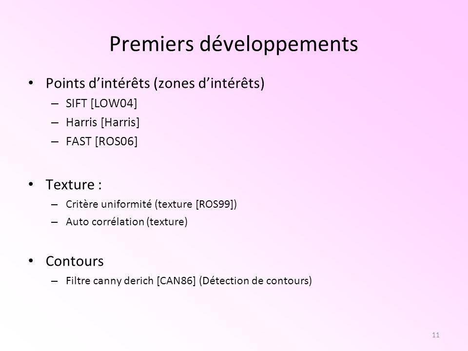 11 Premiers développements Points dintérêts (zones dintérêts) – SIFT [LOW04] – Harris [Harris] – FAST [ROS06] Texture : – Critère uniformité (texture