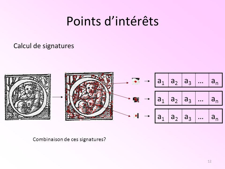 12 Points dintérêts Calcul de signatures a1a1 a2a2 a3a3 …anan a1a1 a2a2 a3a3 …anan a1a1 a2a2 a3a3 …anan Combinaison de ces signatures?