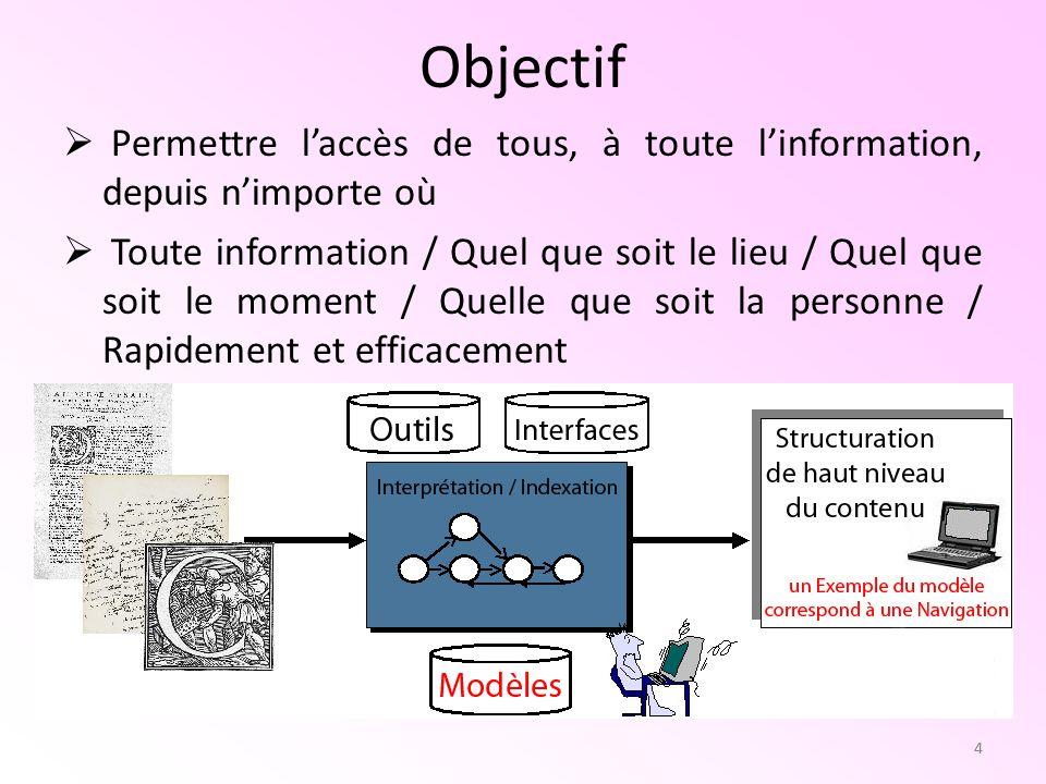4 Objectif Permettre laccès de tous, à toute linformation, depuis nimporte où Toute information / Quel que soit le lieu / Quel que soit le moment / Qu