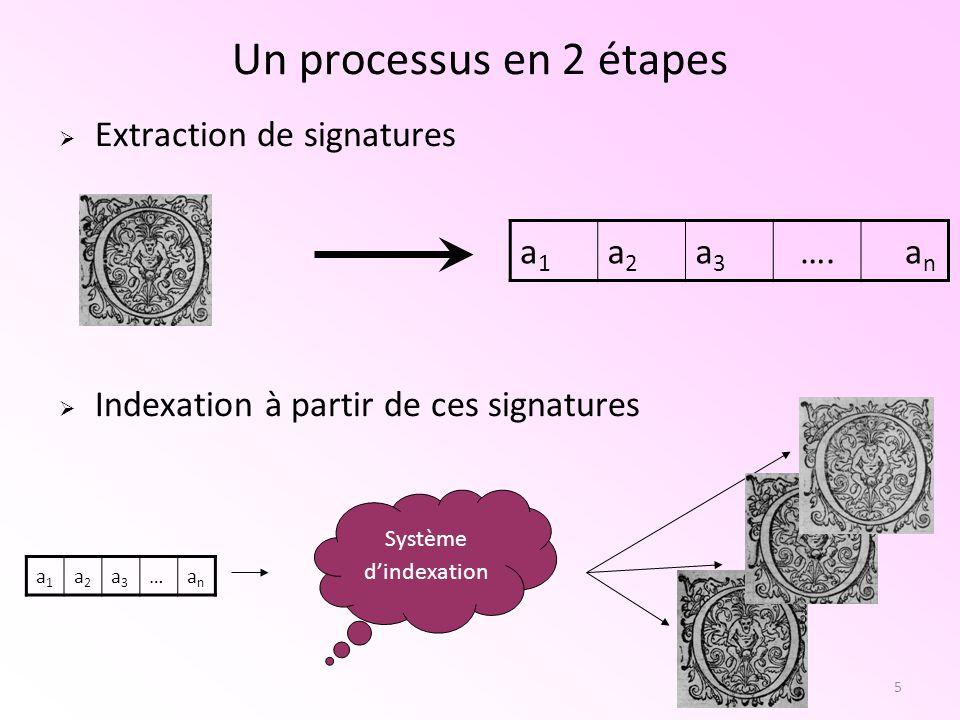 5 Un processus en 2 étapes Extraction de signatures Indexation à partir de ces signatures a1a1 a2a2 a3a3 …. a n a1a1 a2a2 a3a3 …anan Système dindexati