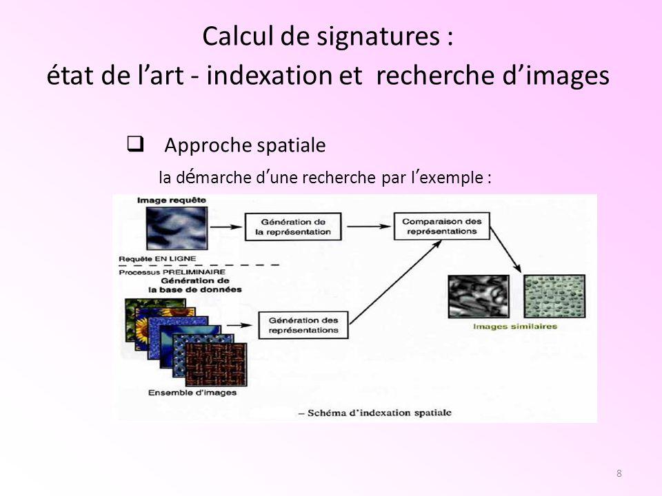 8 Approche spatiale la d é marche d une recherche par l exemple : Calcul de signatures : état de lart - indexation et recherche dimages