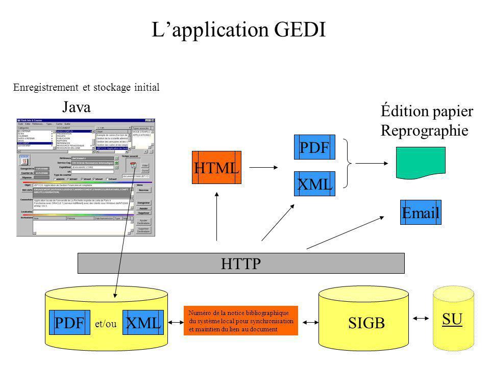 Lapplication GEDI Numéro de la notice bibliographique du système local pour synchronisation et maintien du lien au document HTTP HTML PDF Java XML SIGB SU et/ou PDF XML Édition papier Reprographie Enregistrement et stockage initial Email