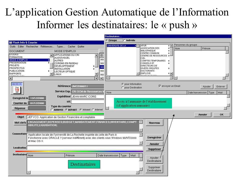 Lapplication Gestion Automatique de lInformation Informer les destinataires: le « push » Destinataires Accès à lannuaire de létablissement (cf application annuaire)